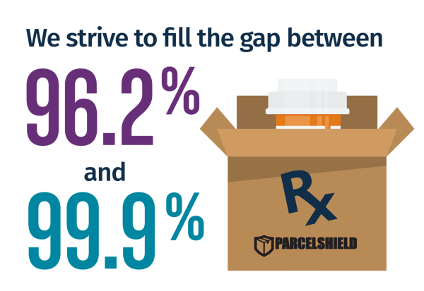 Why Are So Many Patients Not Getting Their Specialty Medication On Time_ Blog-03