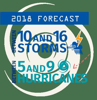 Hurricane Season 2018 is Here blog-Spot graphic 1